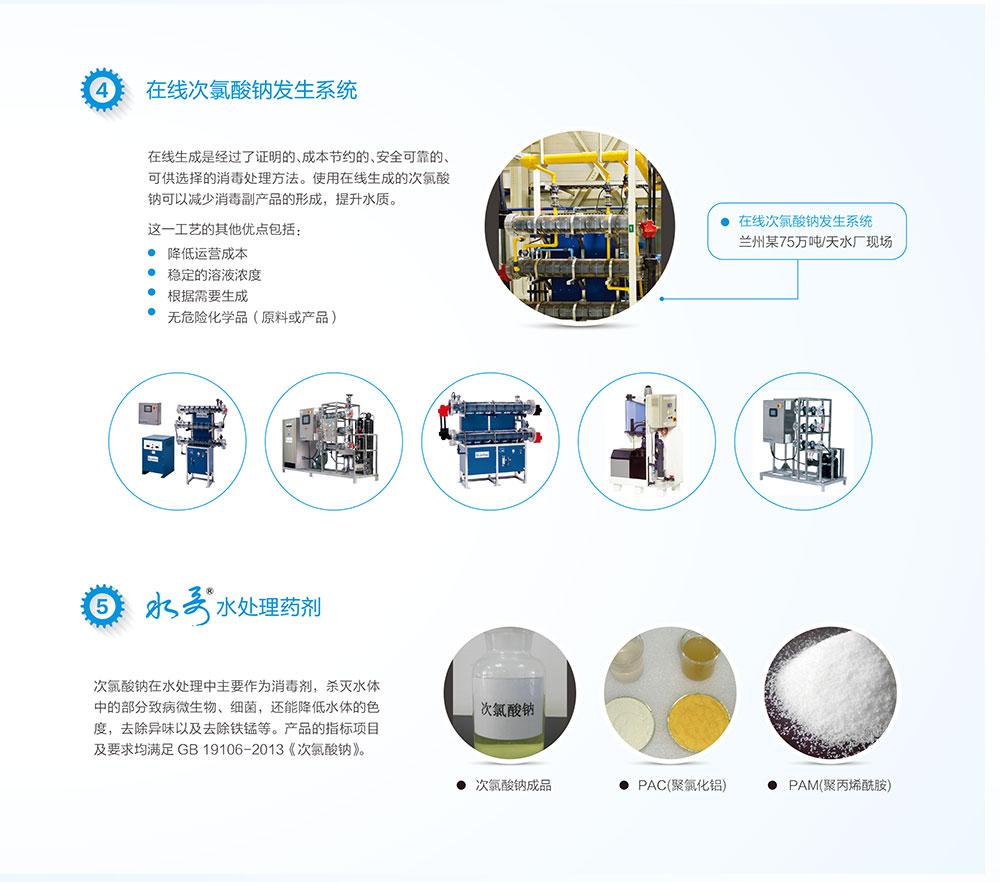 水处理自动化