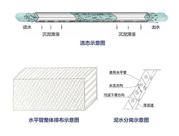 污水处理污水提标改造.jpg